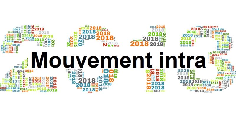 Mouvement intra-académique 2018